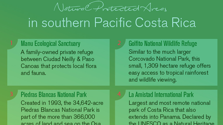 Natural Protected Areas in Southern Pacific Costa Rica